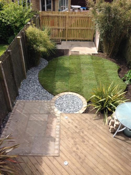 Garden Revamp Lodge Moor